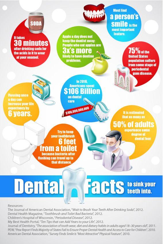 Aberdeen Dentist